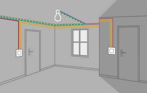 Схема подключения проходного выключателя Legrand для управления одного источника света двумя выключателями, которые находятся в разных местах.