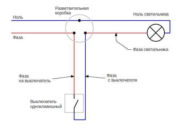 Схема подключения лампы к обычному выключателю