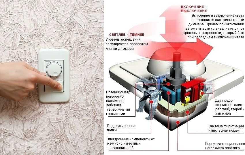 Внутреннее устройство диммера