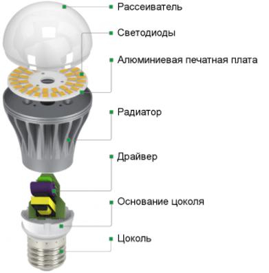 Устройство светодиодной лампы со встроенным драйвером