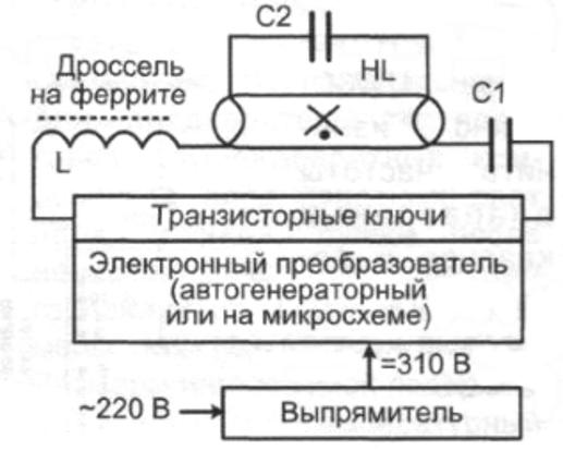 Люминесцентная лампа, С1 и С2 - конденсаторы