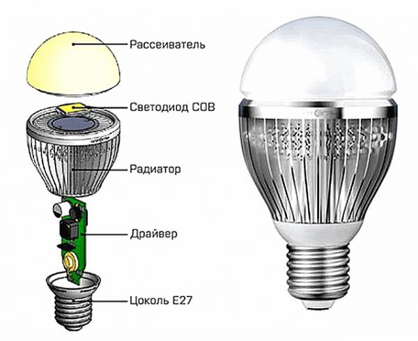 Устройство LED-лампы на 220 V.