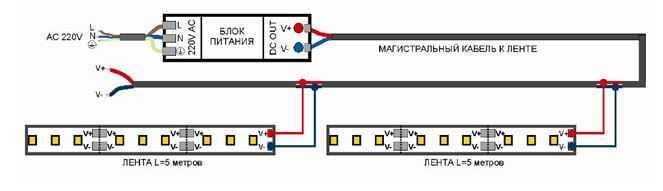 Наглядный пример как сделать подключение светодиодного освещения