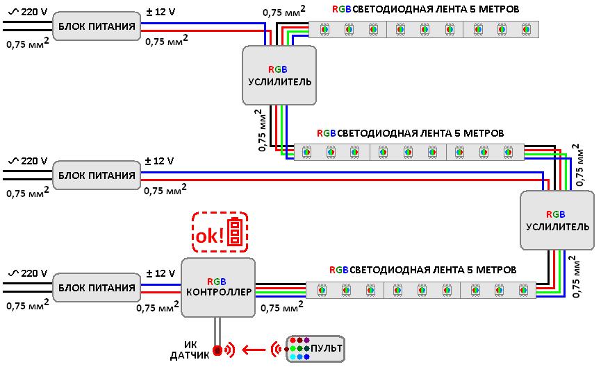 Последовательное соединение нескольких осветителей RGB