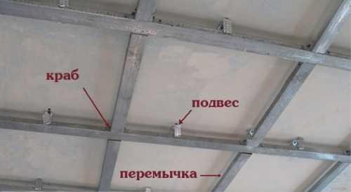 Конструкция каркаса базового уровня подвесного потолка
