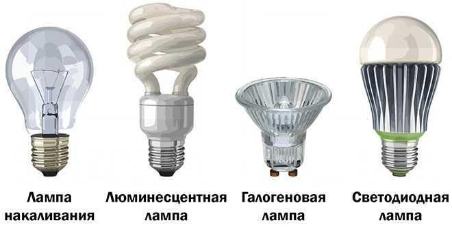 Виды и типы ламп
