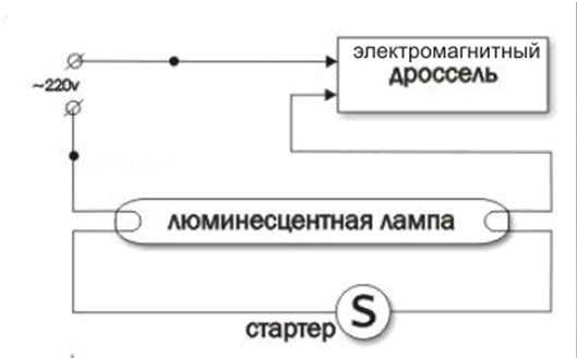 Схема включения люминесцентного прибора освещения через балласт и стартер