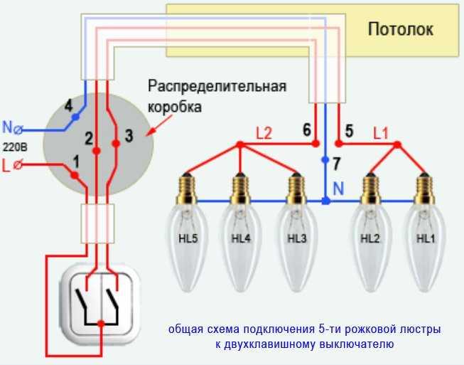 Общая схема подключения 5-ти рожковой люстры к двухклавишному выключателю