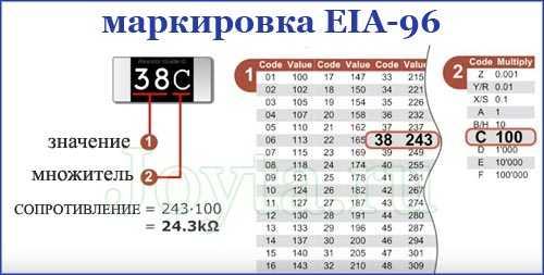 Маркировка прецизионных smd резисторов