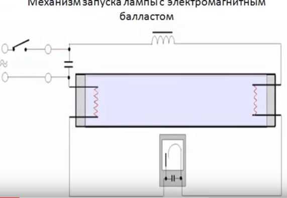 Механизм запуска лампы с электромагнитным балластом