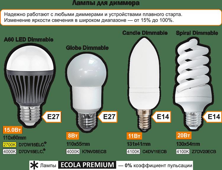 Лампы для диммера