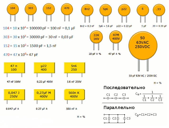 Числовая и численно-буквенная маркировка маленьких конденсаторов