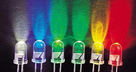 Спектр цветов светодиодов