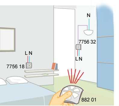 Примерное расположение приёмников сигнала с пульта ДУ
