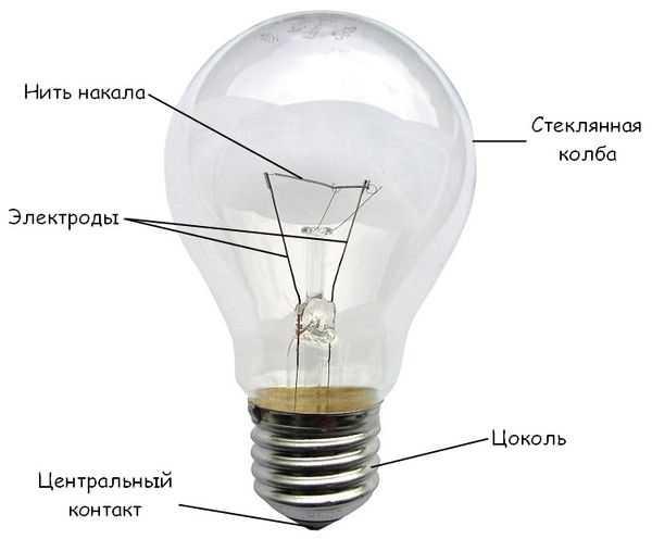 Конструкция спиральной лампы накаливания