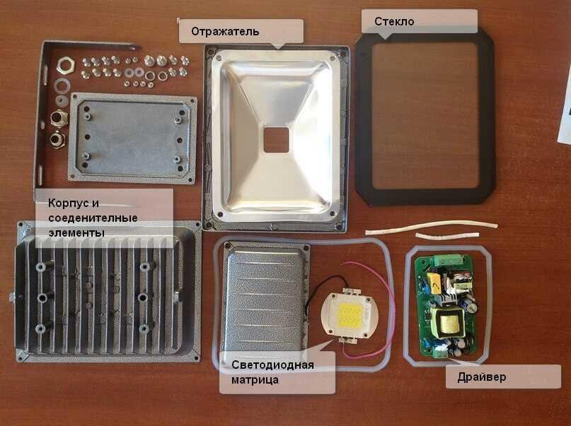 Элементы устройства прожектора