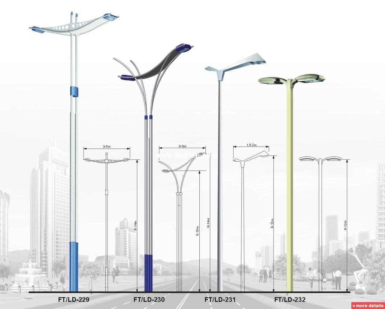 Виды столбов для уличного освещения