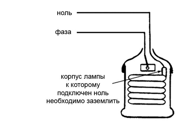 Схематическое изображение правильного подключения лампы накаливания к сети