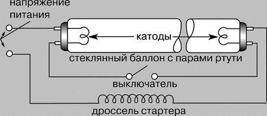 Схема подключения трубчатой люминесцентной лампы