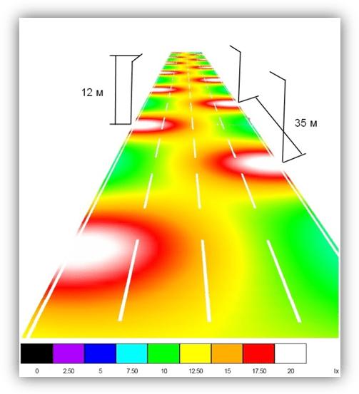 Влияние высоты и расстояния на количество люксов