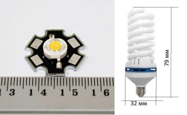 Разница размеров между КЛЛ и светодиодной лампой