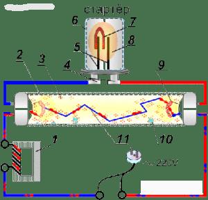 Схема включения люминесцентной лампы с дросселем и стартером