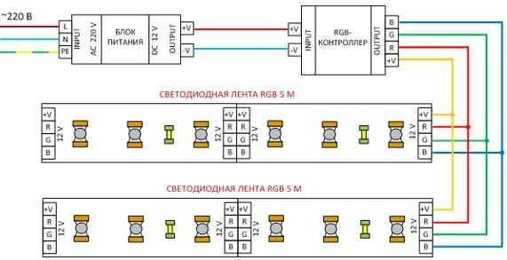 Схема подключения двух лент по 5 метров через один блок питания и контроллер. Эти две ленты подключены параллельно контроллеру