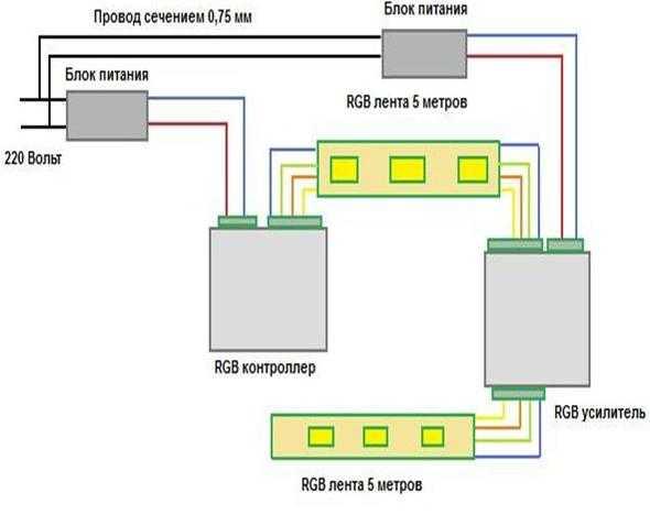 Второй вариант подключения двух пятиметровых лент (с применением дополнительного блока питания и усилителя)
