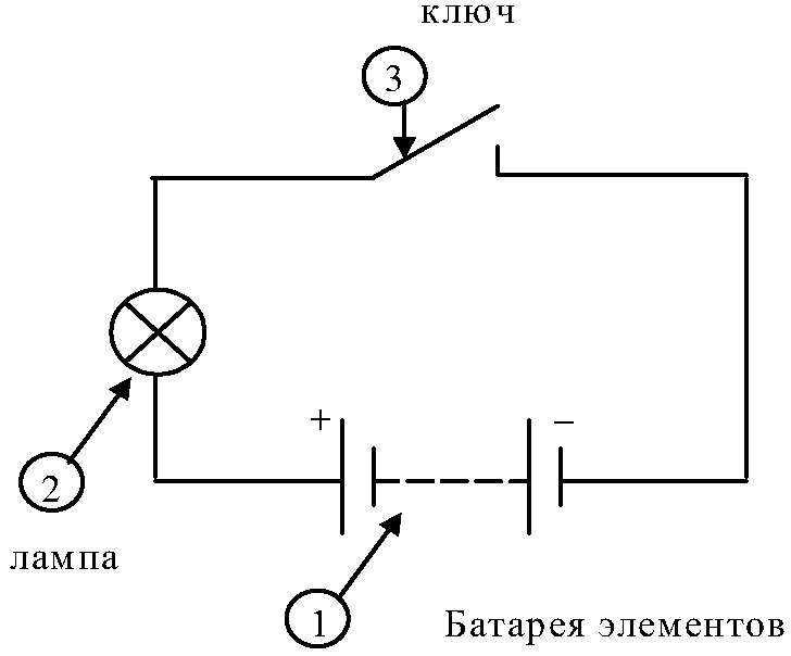 Принципиальная схема карманного фонаря