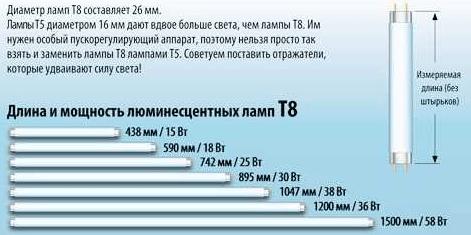 Длина и мощность люминесцентных ламп Т8