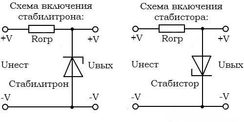 Схемы подключения стабилитрона и стабистора в схему