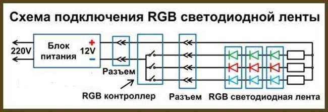 Подключение светодиодной RGB ленты