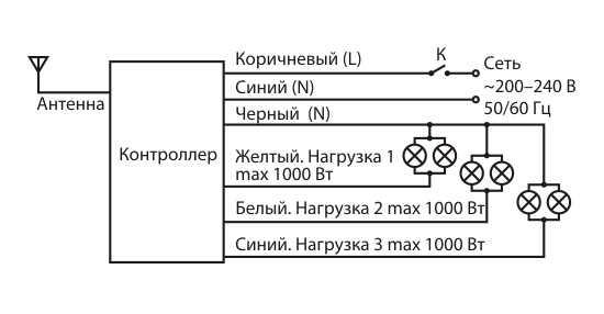 Схема подключения в люстре с ПДУ