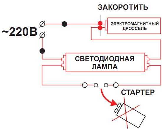Модернизация люминесцентного светильника