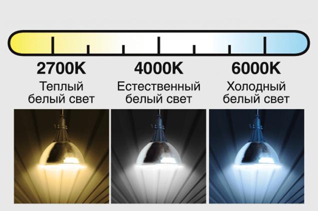 Отличие источников света по температуре