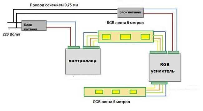 Вариант подключения устройства управления RGB