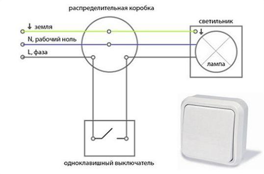 Выключатель одноклавишный, схема и фото