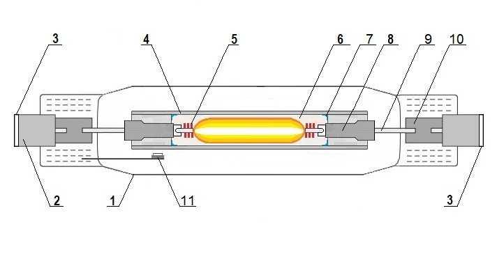 Конструкция натриевой лампы высокого давления, где: