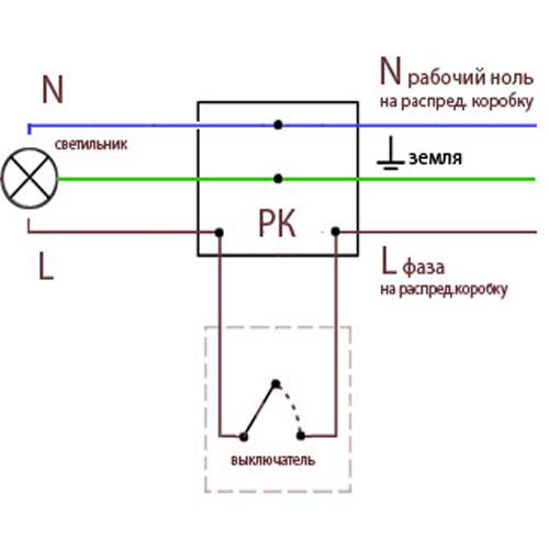 Схема подключения подсветки зеркала
