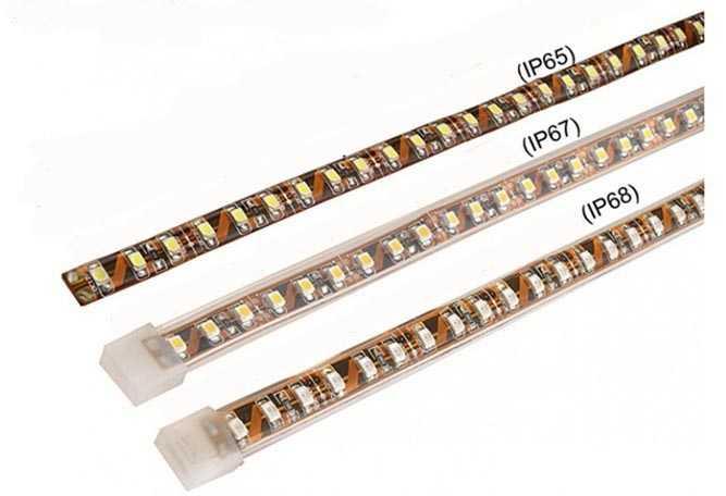 Степени защиты светодиодных лент от влаги