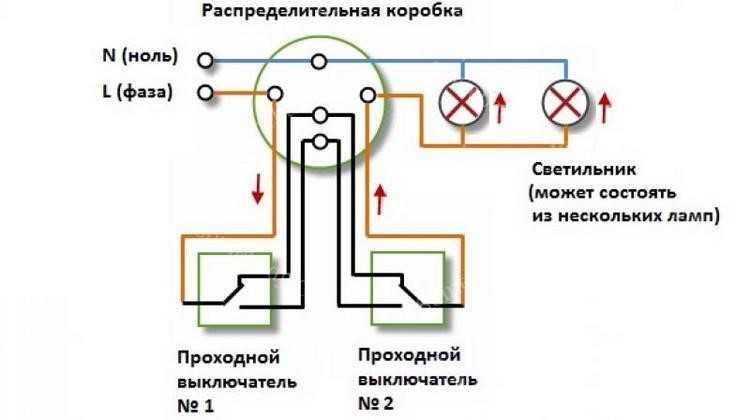Классическая схема подключения двух проходных выключателей