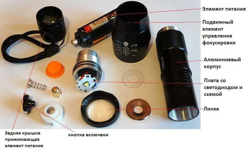 Основные элементы конструкции фонаря