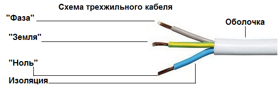Схема трехжильного кабеля
