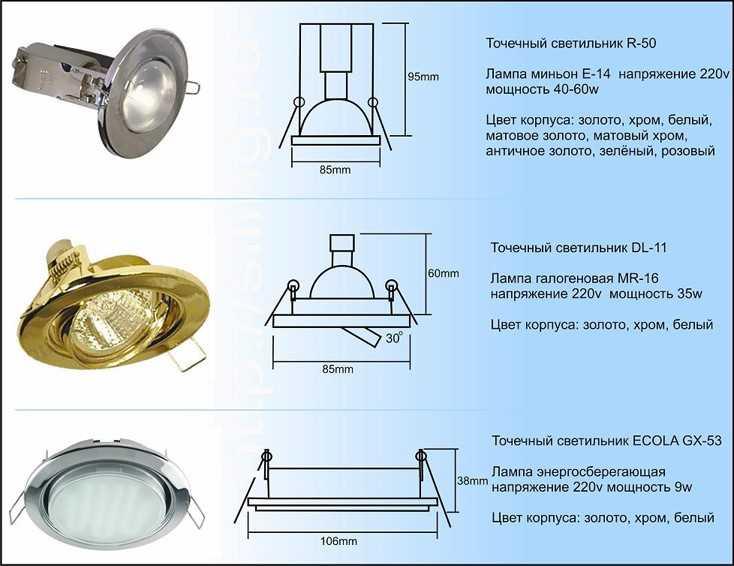 Виды светильников с различными креплениями
