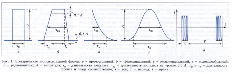 Электрические импульсы разной формы