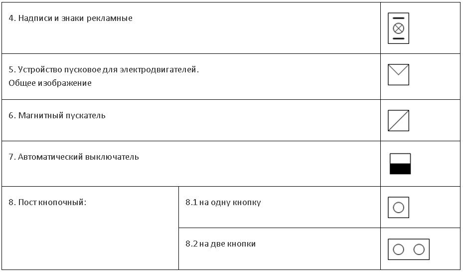 Изображения аппаратов контроля и управления