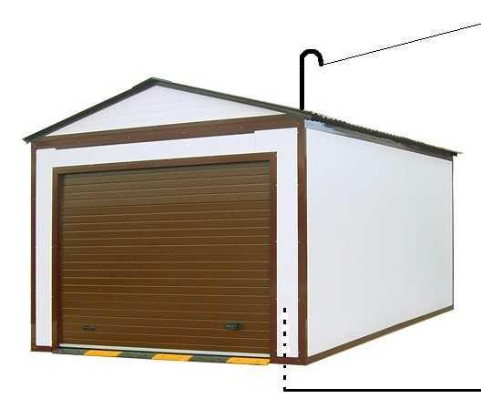 Способы подвода основного кабеля к гаражу