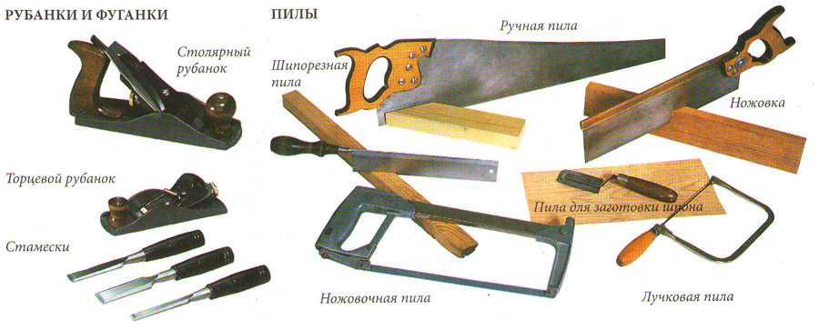 Инструмент своими руками для работ по дереву